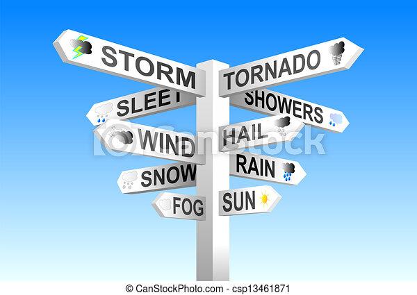 útjelző tábla, időjárás - csp13461871