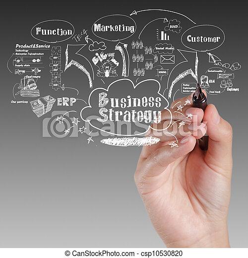 ügy, eljárás, gondolat, stratégia, bizottság, kéz, rajz - csp10530820