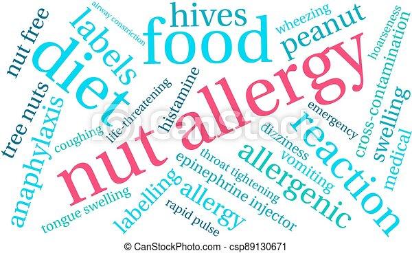 anyacsavar, felhő, szó, allergia - csp89130671