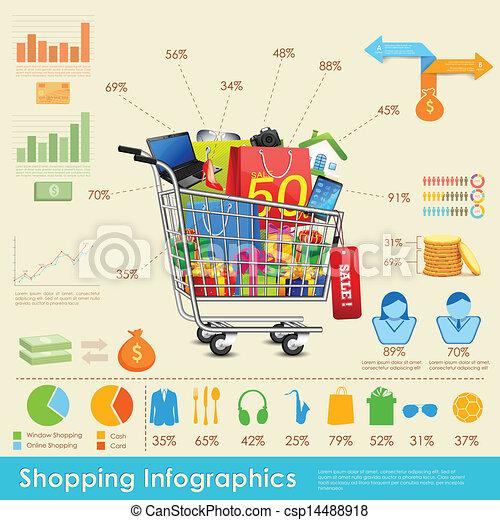 bevásárlás, infographics - csp14488918