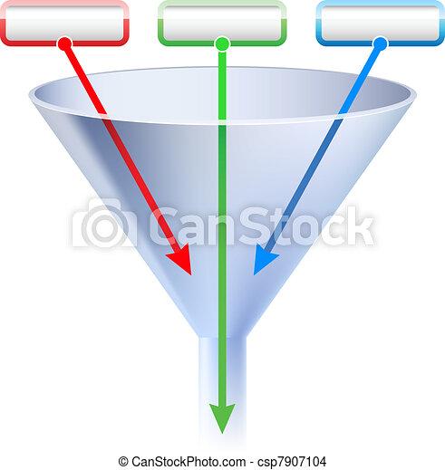 chart., tölcsér, fokozat, kép, három - csp7907104