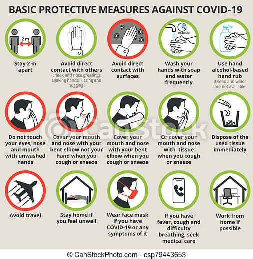 coronavirus, lépés, ellen, oltalmazó, alapvető, betegség, covid-19 - csp79443653