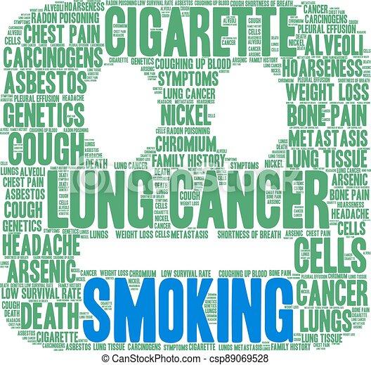 dohányzó, szó, felhő - csp89069528