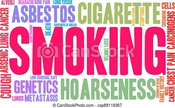 dohányzó, szó, felhő - csp89119367