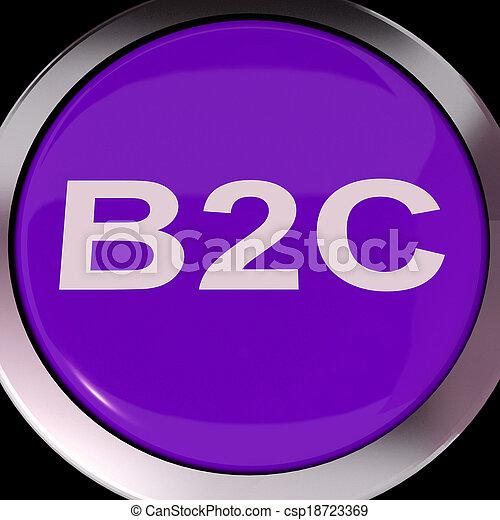 eladás, ügy, erőforrások, fogyasztó, gombol, b2c, vagy, vásárlás - csp18723369