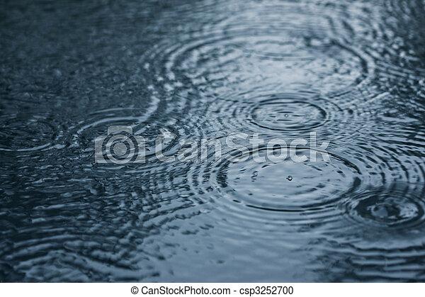 esőcseppek - csp3252700