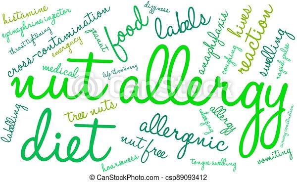 felhő, allergia, anyacsavar, szó - csp89093412