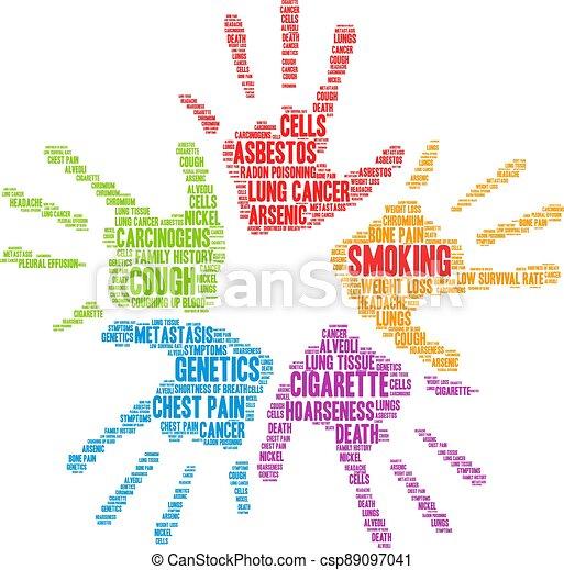 felhő, szó, cigaretta - csp89097041