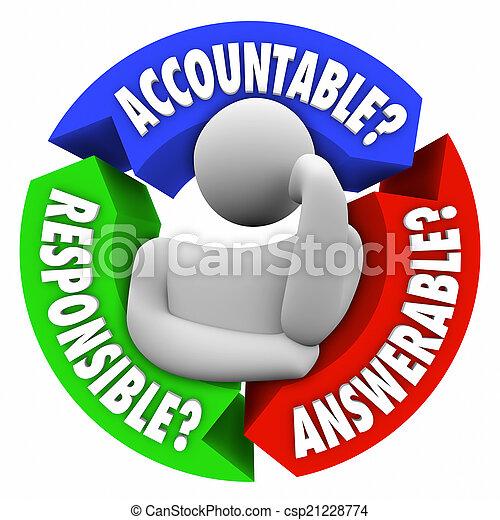gondolkodó, felelős, answerable, személy, accountable, bla - csp21228774