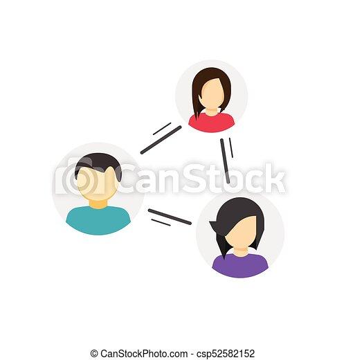 kapcsolat, együttműködik, személy, csoport, golfpálya, összeköttetés, társadalmi, karika, egyenrangú, hálózat, vektor, együttműködés, fogalom, rész, között, emberek, összekapcsol, vagy, kommunikáció, rokonság, ikon, közösség - csp52582152