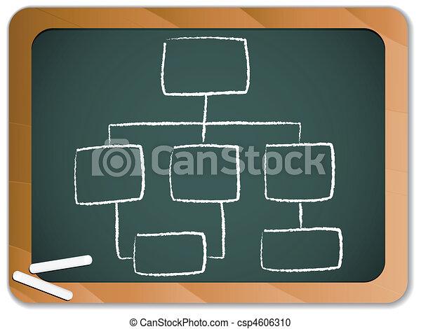 kréta, tábla, szervezet, diagram, háttér. - csp4606310