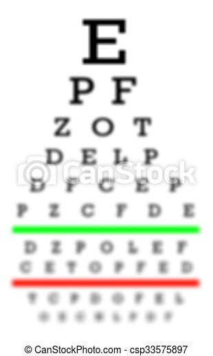látás és rossz a jó látás érdekében