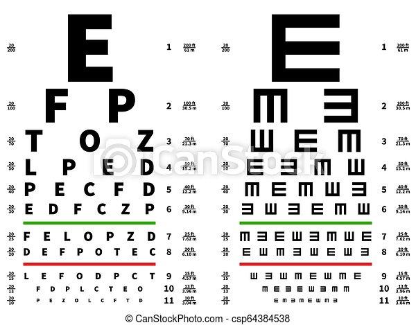 milyen gyakorlatok segítenek helyreállítani a látást
