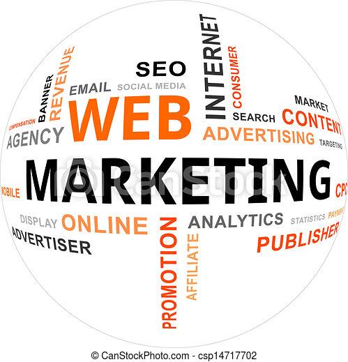 marketing, -, felhő, szó, háló - csp14717702