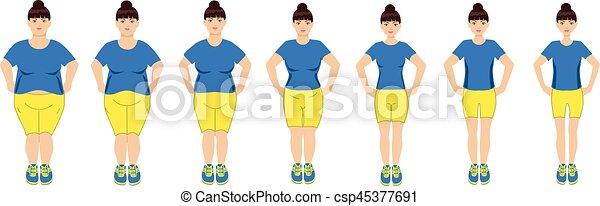 súly, karcsú, fiatal, kövér, leány, előad - csp45377691