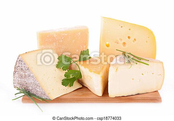 sajt, osztályozás - csp18774033