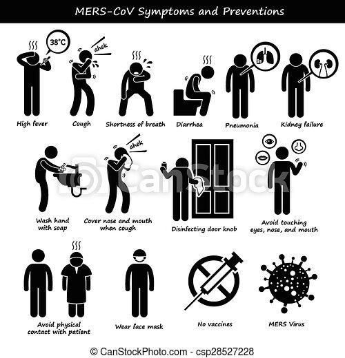 tünetek, mers-cov, vírus, preventions - csp28527228