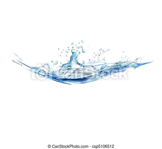 víz, loccsanás - csp5106512