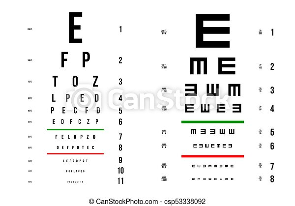 látás teszt táblázat háttér rúnák a látás helyreállításához